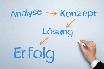 marketingstrategie-existenzgründer